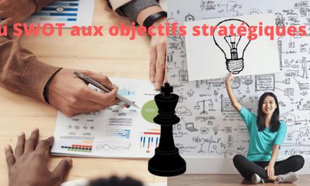 Comment traduire le SWOT en objectifs stratégiques ?