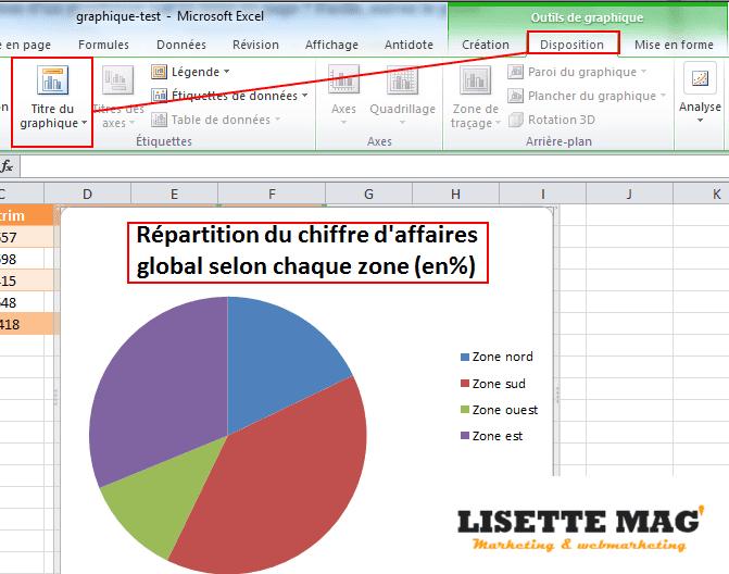 Modification du titre du graphique sur Excel