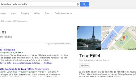 Knowledge Graph de Google : WordPress SEO de Yoast passe au 2.0