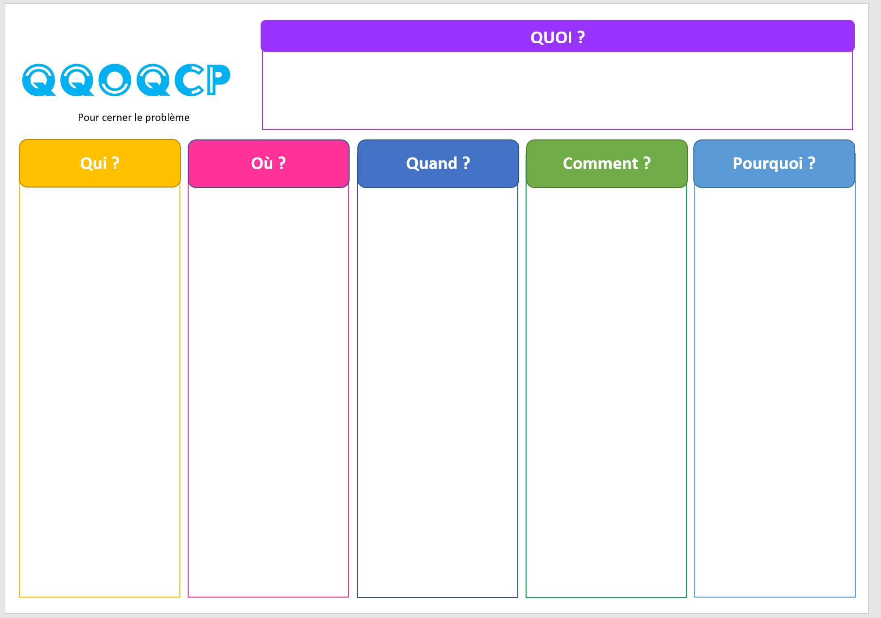 Visuel QQOQCP - Modèle 1 - Fichier PDF à Télécharger