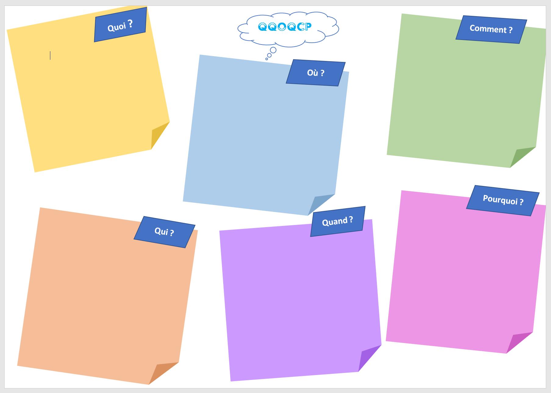 Visuel QQOQCP - Modèle 2 - Fichier PDF à Télécharger