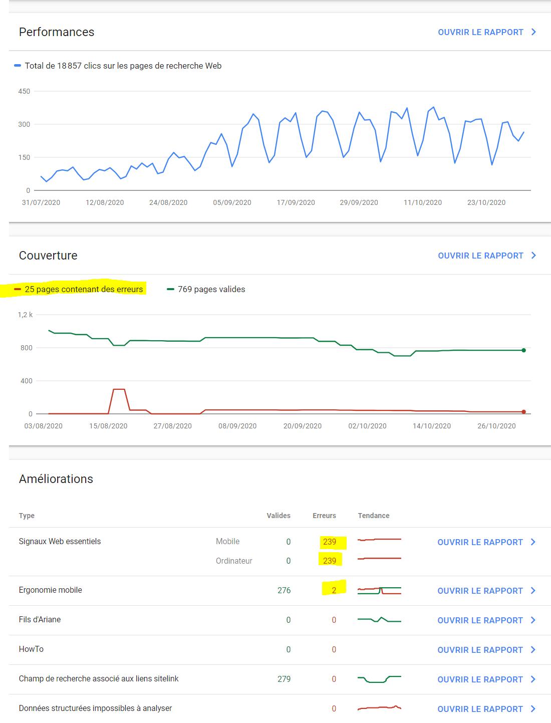 Google Search : surveillance des problèmes