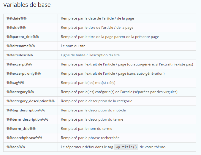 Wordpress SEO by Yoast : listes des variables (marqueurs)