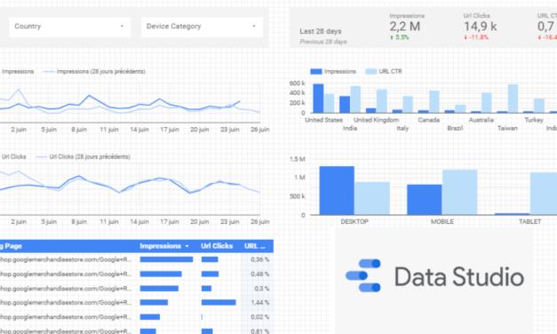 Data studio : communiquer simplement vos résultats marketing à votre direction