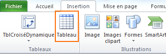 bouton Tableau du menu Insertion