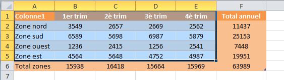 Excel - sélectionner les cellules