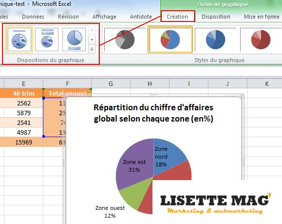 Mise en forme du graphique sur Excel