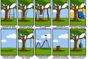 Marketing stratégique et gestion de projet