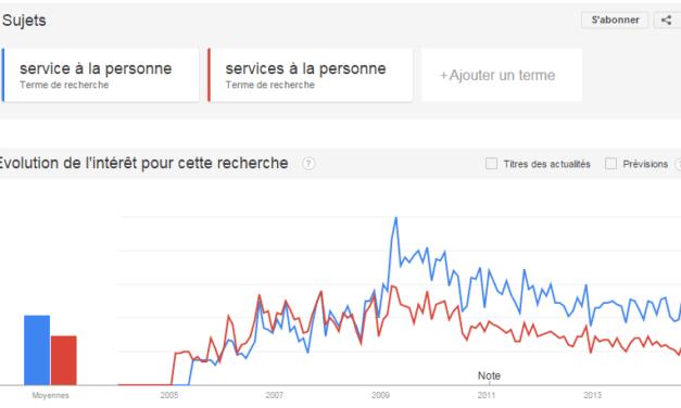 Référencement : Google Trends et les mots-clés