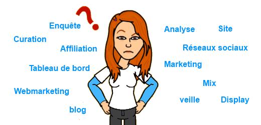 C'est quoi l'analyse numérique ? Le Web Analytics ?