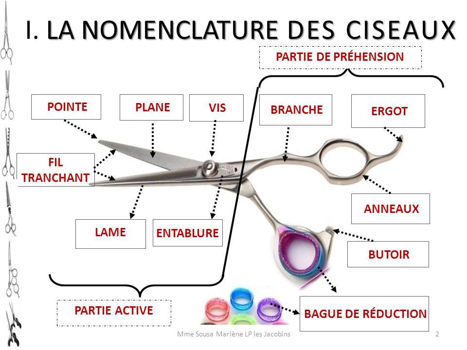 nomenclature d'une paire de ciseaux - analyse fonctionnelle d'une paire de ciseaux