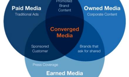 POE Media : quels types de contenu pour une marque ?