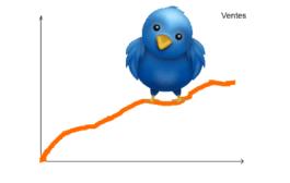 Tutoriel : cultiver sa notoriété sur Twitter et pas celle des autres !