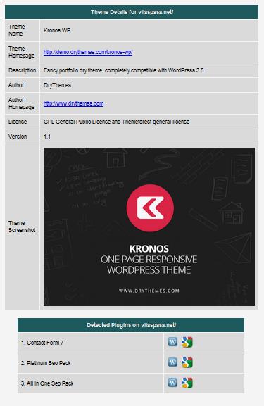Super ce site : c'est quel template Wordpress ?